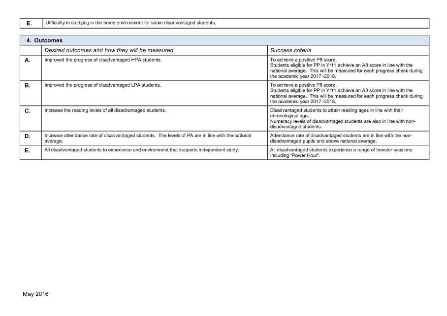 Aldridge Pupil Premium Strategy_Page_2