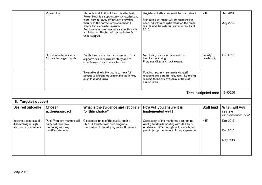 Aldridge Pupil Premium Strategy_Page_4
