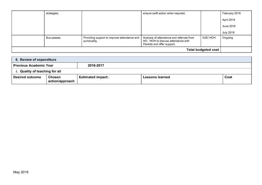 Aldridge Pupil Premium Strategy_Page_6