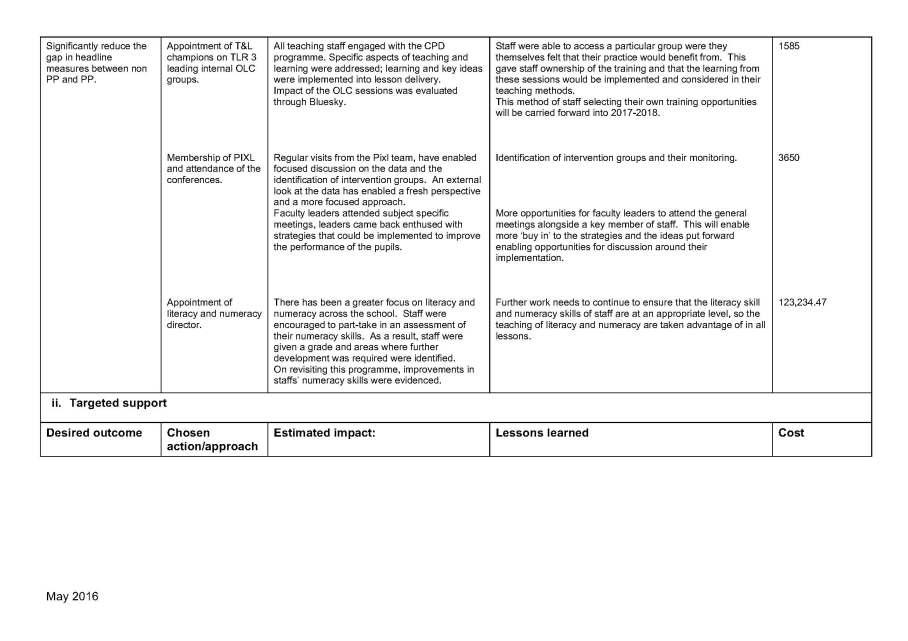 Aldridge Pupil Premium Strategy_Page_7