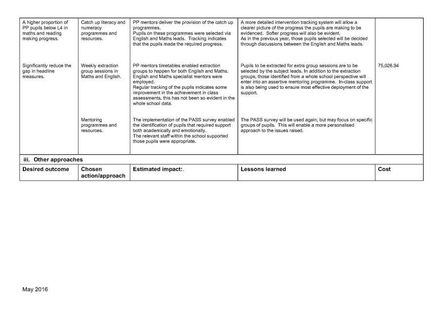 Aldridge Pupil Premium Strategy_Page_8