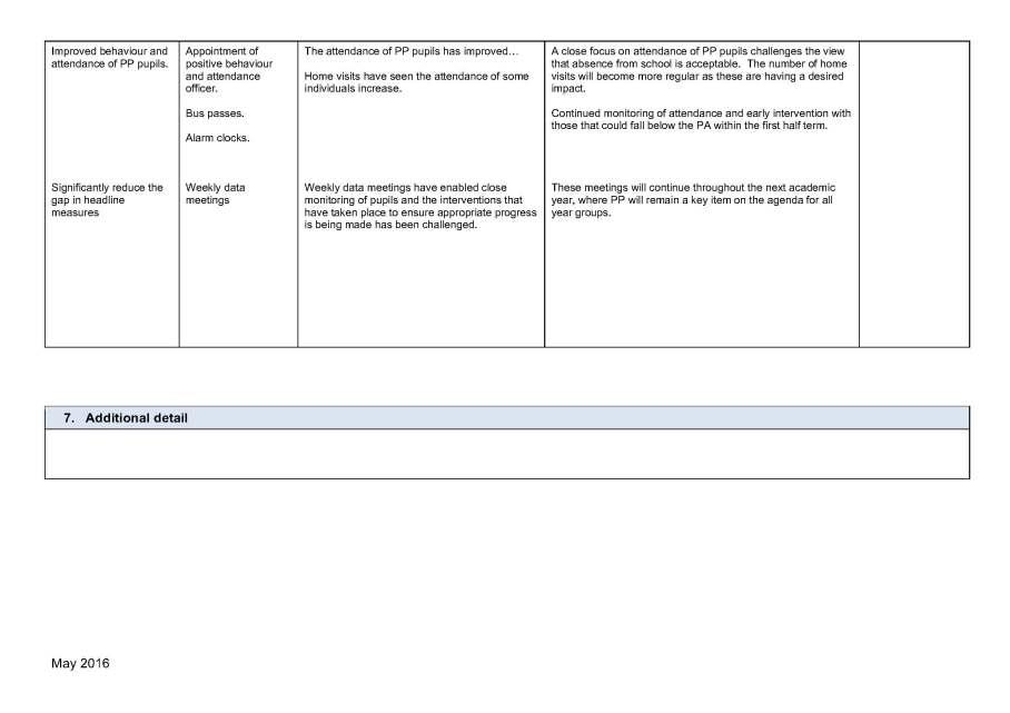 Aldridge Pupil Premium Strategy_Page_9